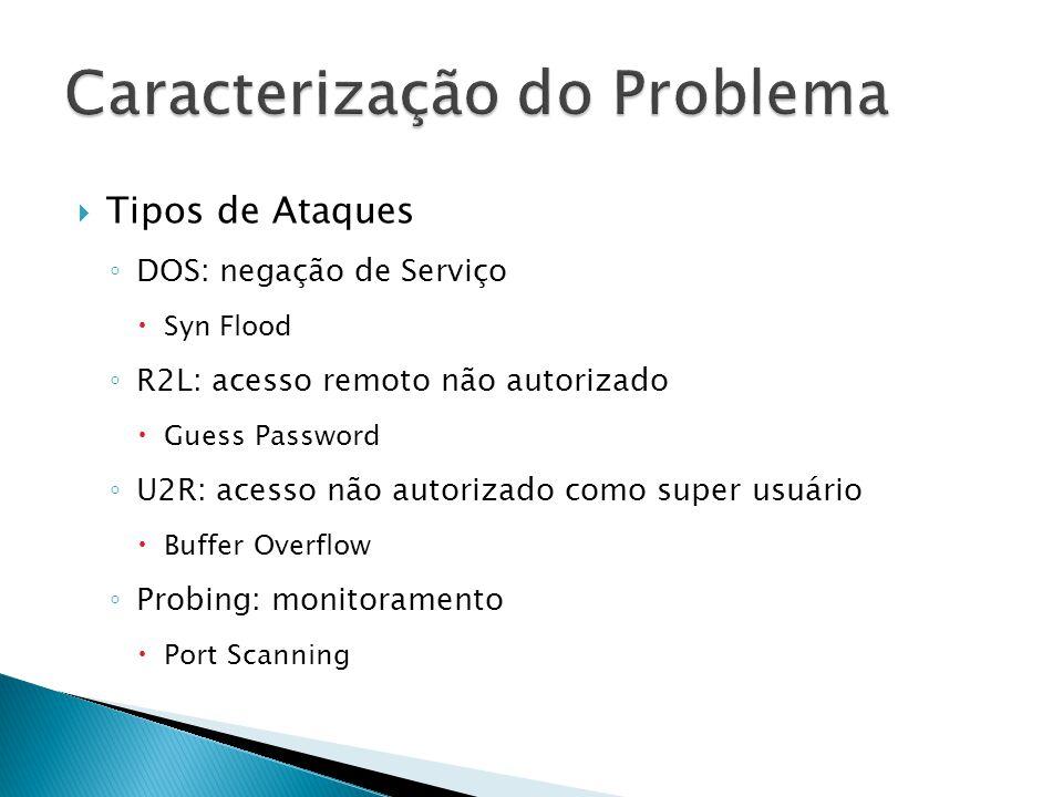 Objetivo Construir uma ferramenta capaz de analisar um conjunto de atributos presentes em conexões TCP e com base nesse conjunto ser capaz de distinguir conexões normais de tentativas de intrusão