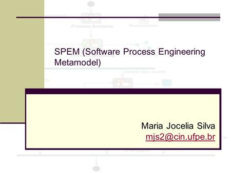 SPEM (Software Process Engineering Metamodel) Maria Jocelia Silva