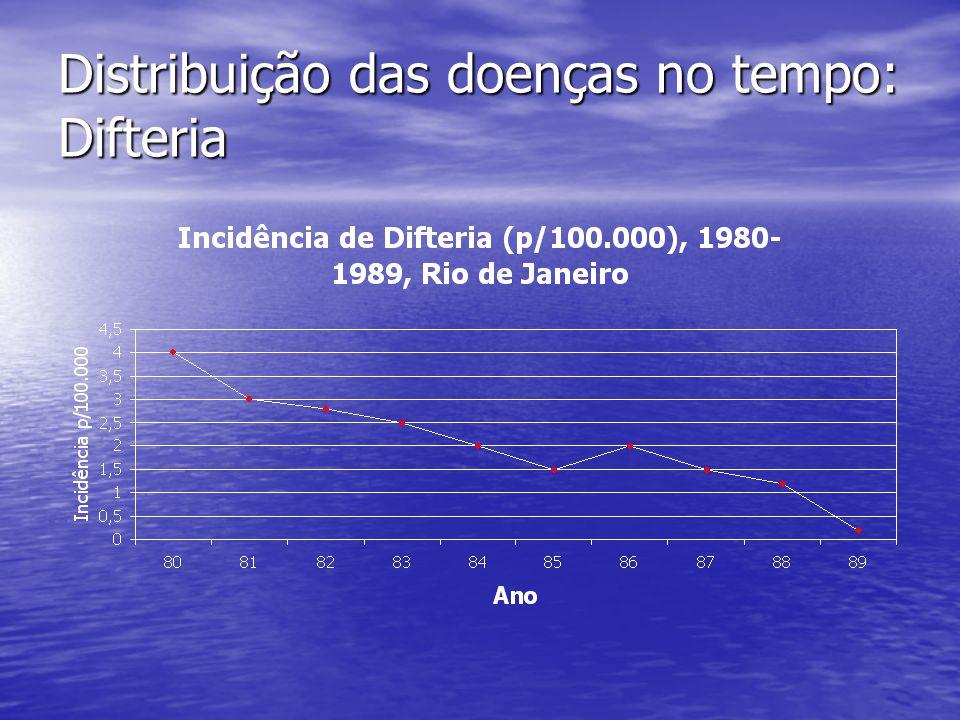 Vigilância da UTI (adulto), segundo o sistema NNISS, Julho 2000-Setembro 2005, HGB: Nº de infecções e projeção para o Mês de Outubro 2005 Taxa geral = Nº de IH/total de pacientes internados OBS: Em Setembro 2005, houve mudança no critério de IH Infecções Esperadas para Outubro = 5