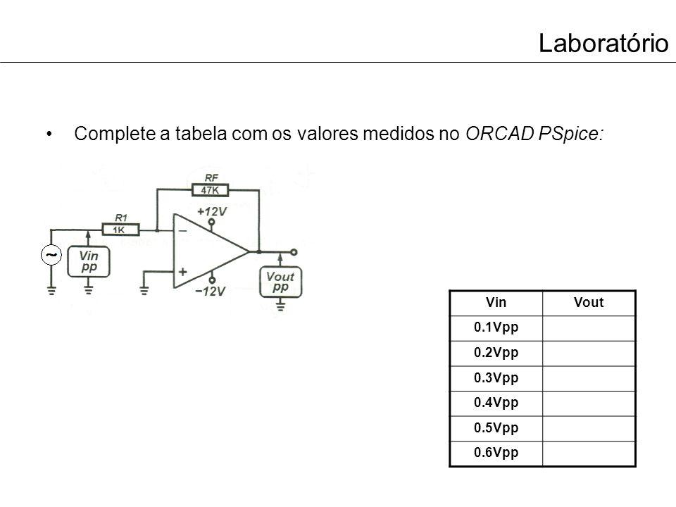 Laboratório Tendo em consideração os resultados alcançados anteriormente, selecione a resposta mais correta e completa: –O Vout é calculado por intermédio da seguinte expressão: (-Vin x (RF / R1)) (Vin x (R1 / RF)) (Vin x (1 + (RF / R1)))
