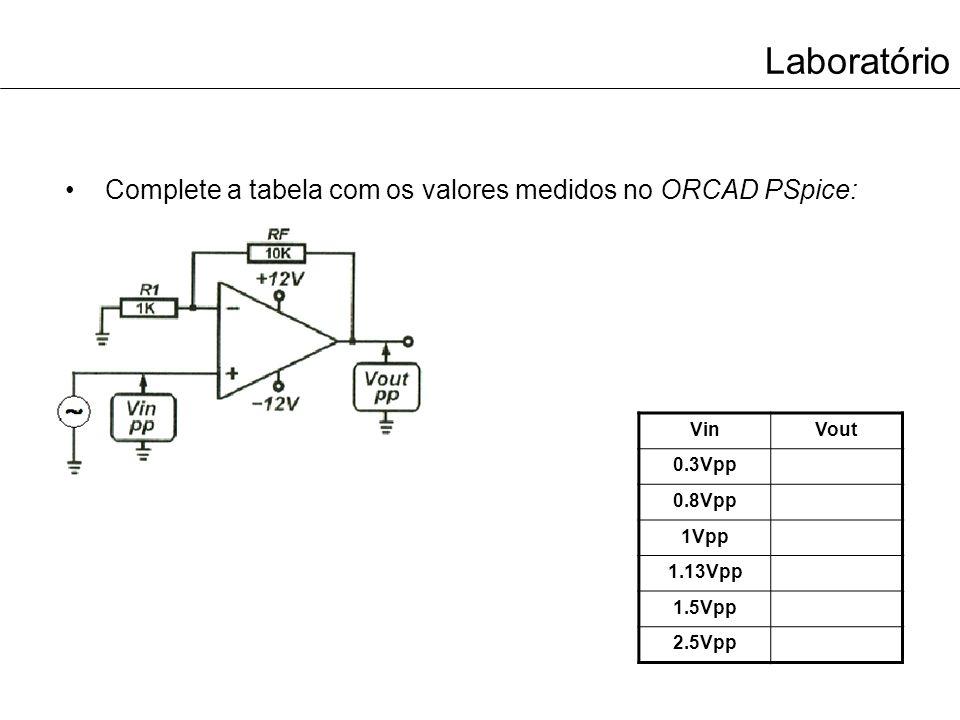 Laboratório Considerando os dois circuitos anteriores, selecione a resposta mais correta e completa: –O Vout nos dois últimos amplificadores operacionais é calculado por: (-Vin x (RF / R1)) (Vin x (R1 / RF)) (Vin x (1 + (RF / R1)))