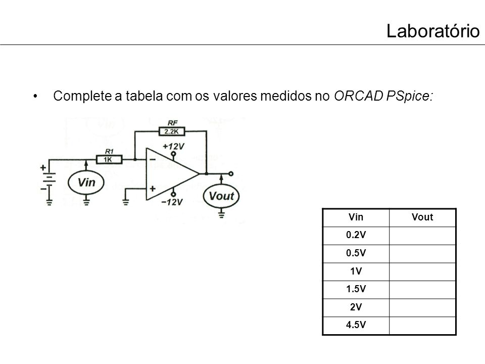 Laboratório Implemente ainda o seguinte circuito no ORCAD PSpice: