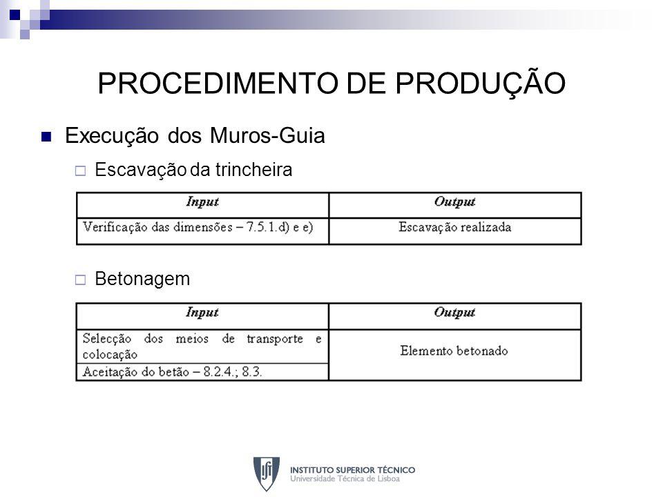 PROCEDIMENTO DE PRODUÇÃO (cont.) Escavação das Valas Lamas bentoníticas Escavação