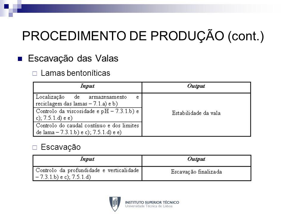 PROCEDIMENTO DE PRODUÇÃO (cont.) Juntas e Armaduras Betonagem dos painéis Betonagem