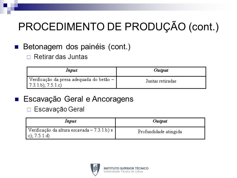 PROCEDIMENTO DE PRODUÇÃO (cont.) Escavação Geral e Ancoragens (cont.) Ancoragens