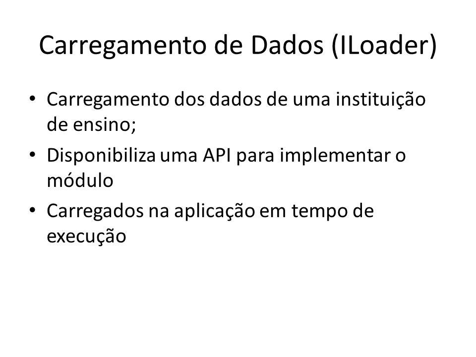 ILoader (Implementação) External data types Metodos get e datasource Get name