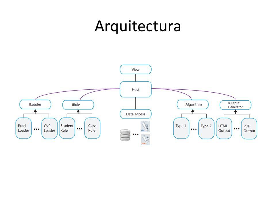 Objectos de domínio Garantir que é disponibilizada toda a informação relevante.