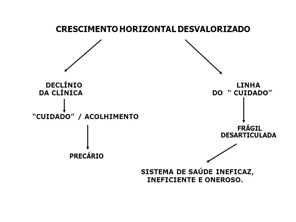 O PACIENTE FATIADO FRAGMENTAÇÃO DISCIPLINAS CADA VEZ SE SUB-DIVIDINDO MAIS AUSÊNCIA DE TROCAS ENTRE ELAS FRAGMENTAÇÃO DISTANCIAMENTO ENTRE O FRAGMENTO E O TODO´ - SABER - CLÍNICA - ORGANIZACIONAL