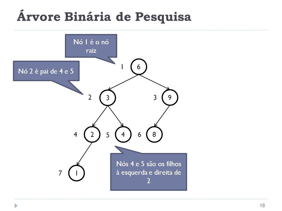 Árvore Binária de Pesquisa 19 Busca Compare a chave com o elemento raiz.