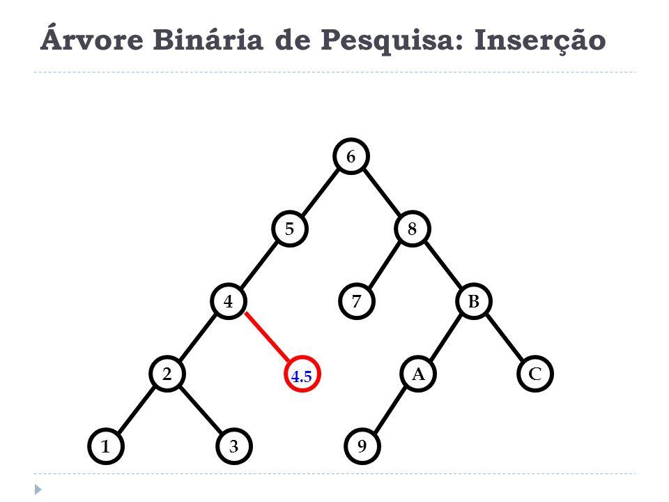 Árvore Binária de Pesquisa: Inserção void insere_elemento(struct arvore *t, Registro reg) { if(reg.Chave reg.Chave) { /* chave menor */ if (t->esq) { insere_elemento(t->esq, reg); } else { /* achou local de inserção */ struct arvore *novo = cria_arvore(reg); t->esq = novo; } } else { /* chave maior ou igual ao nodo atual */ if (t->dir) { insere_elemento(t->dir, reg); } else { struct arvore *novo = cria_arvore(reg); t->dir = novo; }