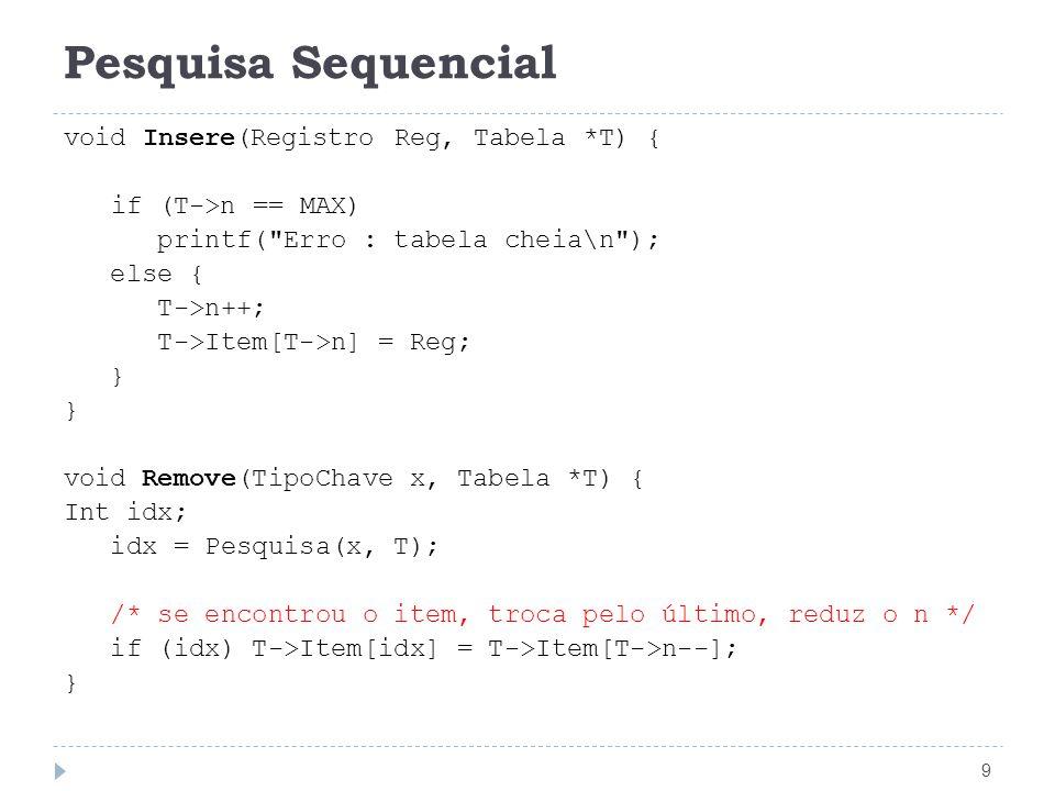 Pesquisa Sequencial 10 Análise: Pesquisa com sucesso melhor caso: C(n) = 1 pior caso: C(n) = n caso médio: C(n) = (n+1) / 2 Pesquisa sem sucesso C(n) = n + 1