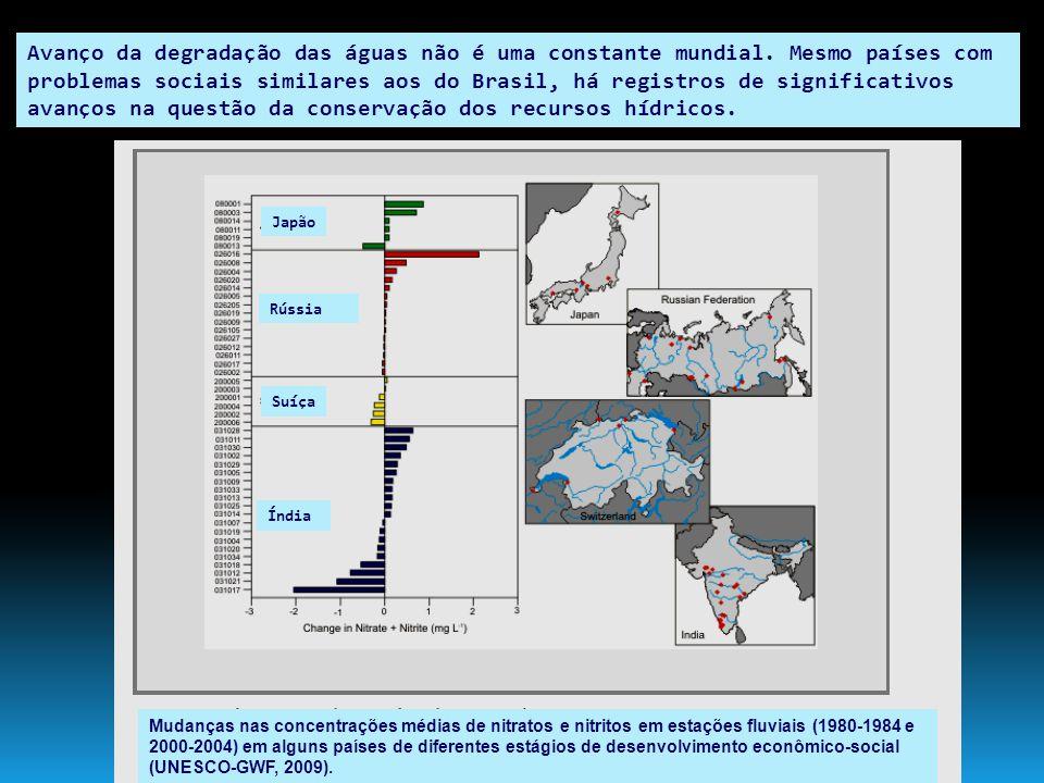 Monitoramento de óleos e graxas em estações fluviais do México.