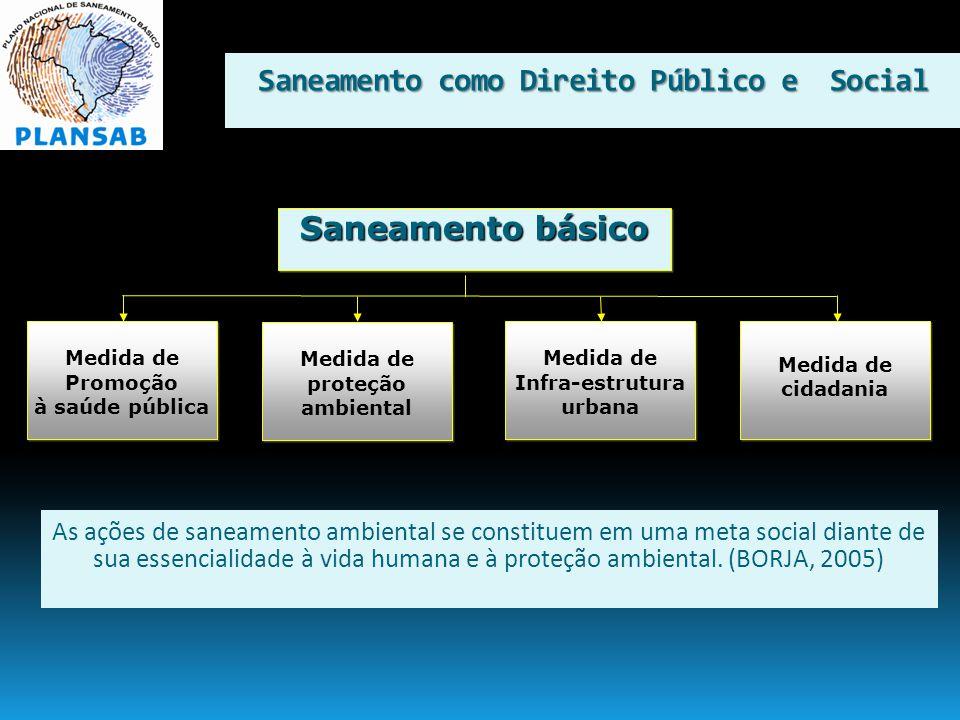 Fundamentos do Saneamento Básico no Brasil Lei 11.445/2007 - Estabelece diretrizes nacionais para o saneamento básico; - Destaca as funções da gestão, planejamento, prestação dos serviços, fiscalização e regulação; - Define o controle social como garantia da sociedade na formulação de políticas, no planejamento, na regulação e na de avaliação; - Aponta as responsabilidades do titular e da União na definição da suas políticas e planos de saneamento básico; - Conceitua o Saneamento Básico: