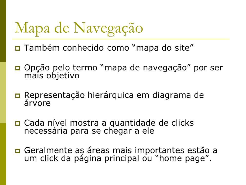 Mapa de Navegação Importante artefato de comunicação entre os representantes do cliente e a equipe de desenvolvimento Facilita ao usuário final a visualização da navegação Facilita à equipe de desenvolvimento O entendimento do esquema de navegação