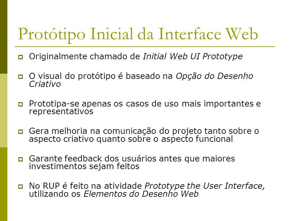 Diretivas da Interface de Usuário Originalmente chamadas de UI Guidelines São desenvolvidas a partir do protótipo inicial completo Orientam o desenvolvimento da interface Aplicação dos Elementos do Desenho Web, esquemas de cores, fontes, folhas de estilo, posicionamento de elementos, etc.