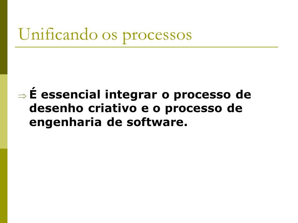Engenharia de software X desenho criativo Diferem em processos Diferem em habilidades Diferem em culturas Divergências podem causar sérios prejuízos Integração é vital
