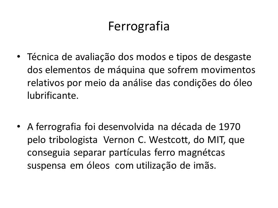 Ferrografia O termo FERROgrafia tem origem história.