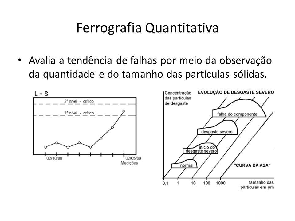 Ferrografia Analítica A identificação das causas de desgaste é feita por meio do exame visual da morfologia, cor das partículas, verificação de tamanhos, distribuição e concentração no ferrograma.