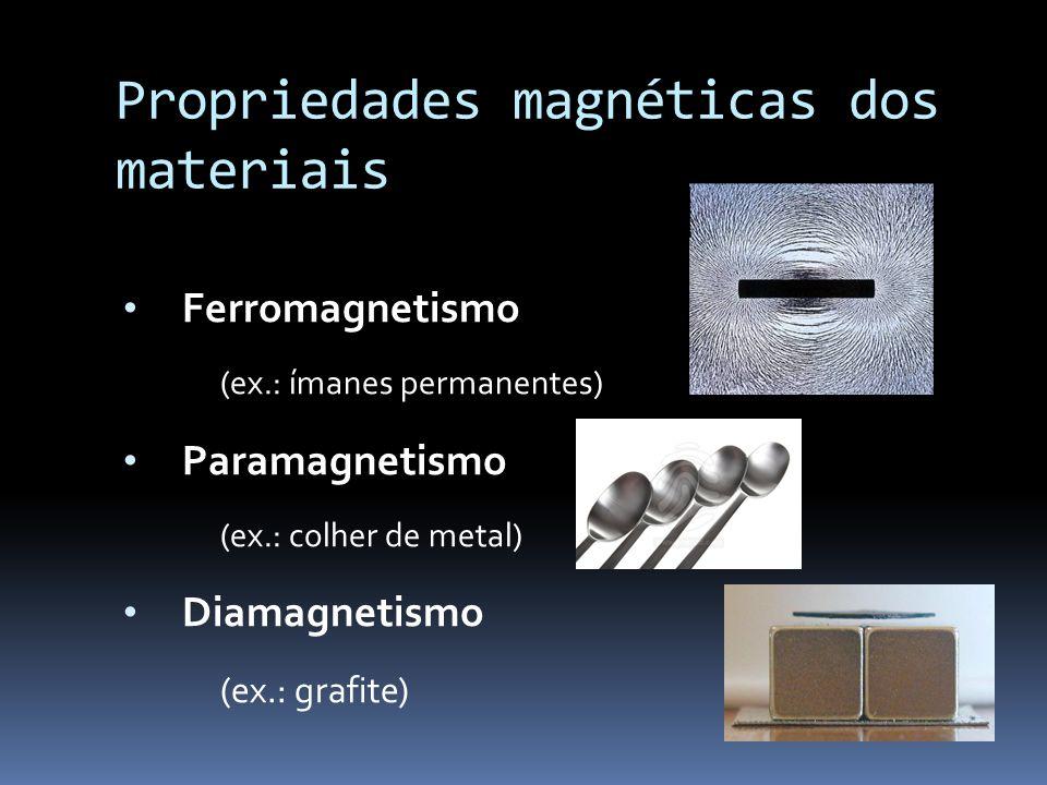 Efeito Meissner Diamagnetismo perfeito