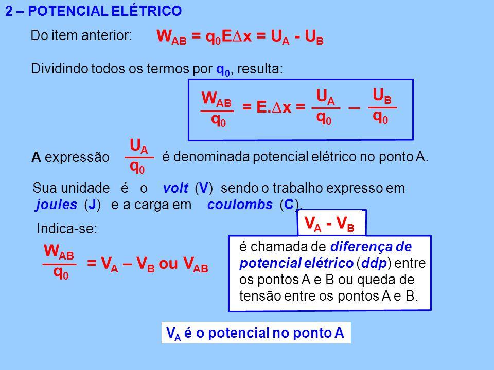 Em resumo: A ddp V AB é a quantidade de energia transferida a cada um coulomb que vai do ponto A ao ponto B.