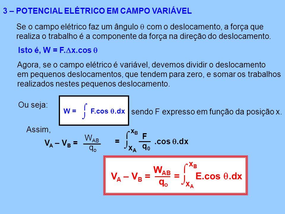 4 – POTENCIAL DE UMA CARGA PUNTIFORME = 0 = V M – V N V M = V N W MN q Os pontos M e N pertencem a uma superfície de mesmo potencial.