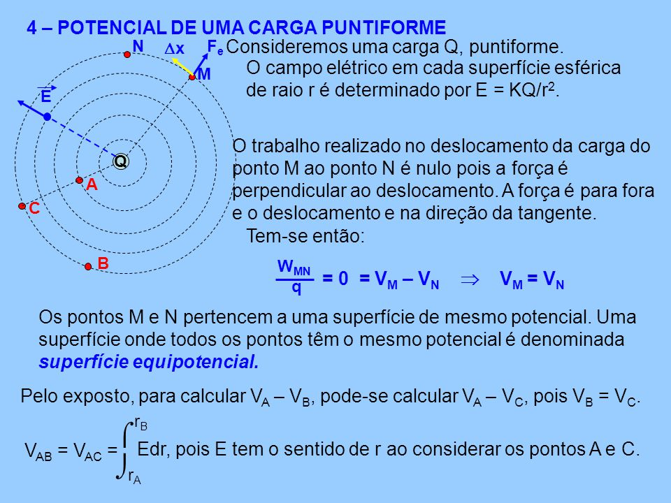 V A = KQ r A Por identidade: V A – V B = Edr = dr = KQ.