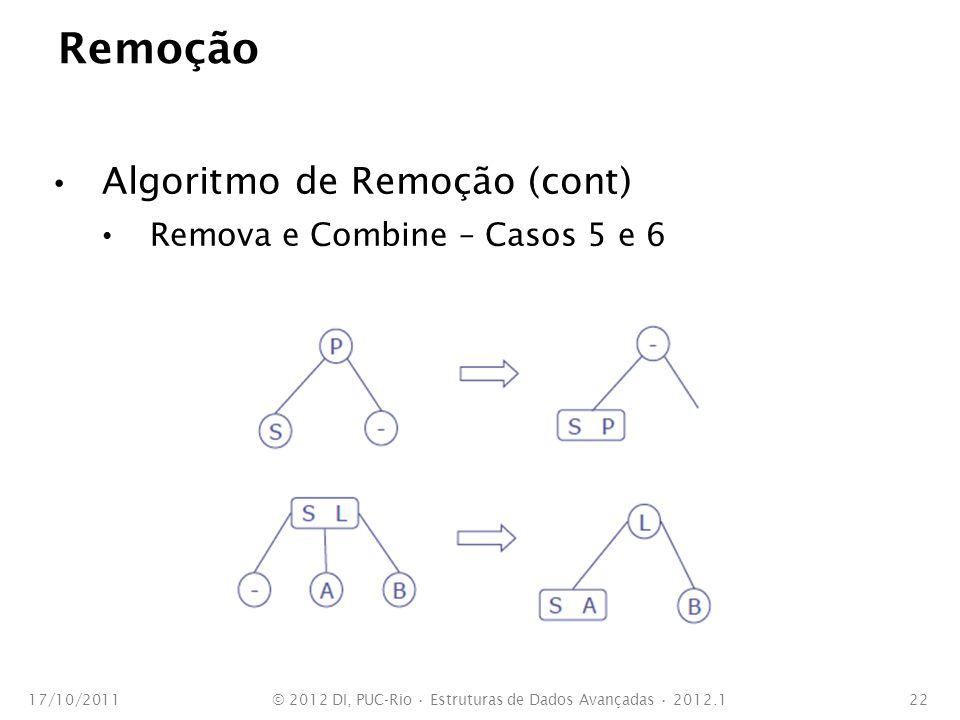 Remoção Algoritmo de Remoção (cont) Remova e Combine – Caso 7 17/10/2011© 2012 DI, PUC-Rio Estruturas de Dados Avançadas 2012.123
