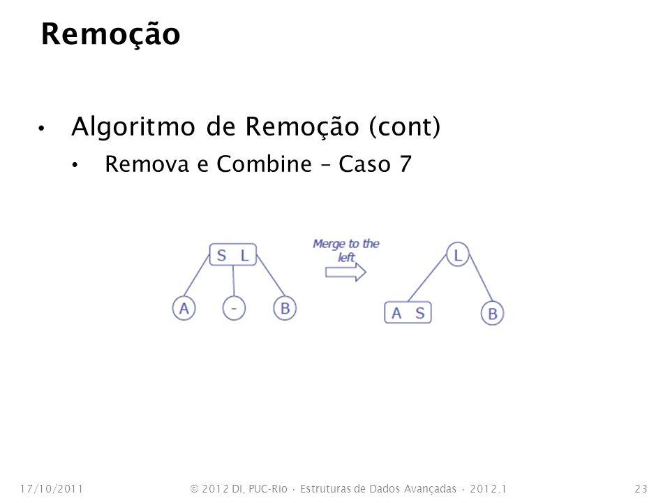 Remoção Algoritmo de Remoção (cont) Remova e Redistribua – Caso 8 17/10/2011© 2012 DI, PUC-Rio Estruturas de Dados Avançadas 2012.124