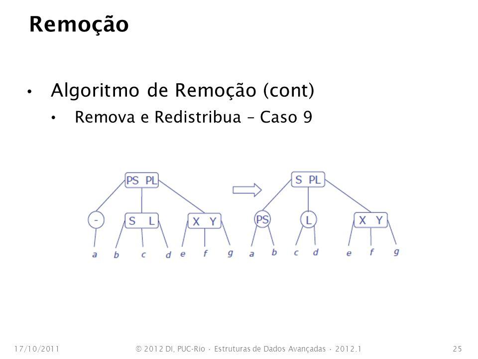 Remoção Algoritmo de Remoção (cont) Remova e Combine – Caso 10 17/10/2011© 2012 DI, PUC-Rio Estruturas de Dados Avançadas 2012.126