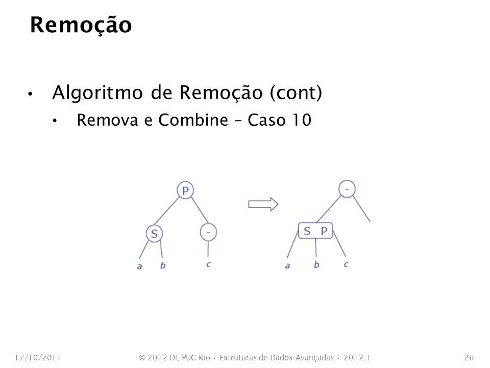 Remoção Algoritmo de Remoção (cont) Remova e Combine – Caso 11 17/10/2011© 2012 DI, PUC-Rio Estruturas de Dados Avançadas 2012.127