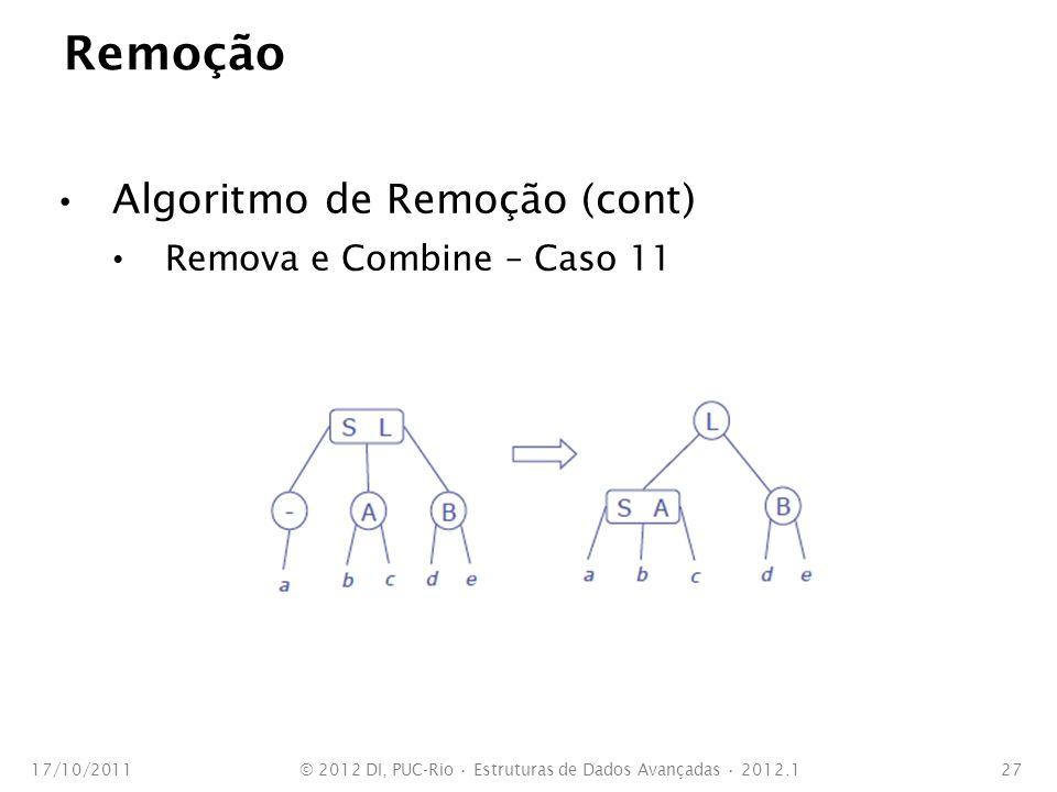 Remoção Algoritmo de Remoção (cont) Remova a raiz – Caso 12 17/10/2011© 2012 DI, PUC-Rio Estruturas de Dados Avançadas 2012.128