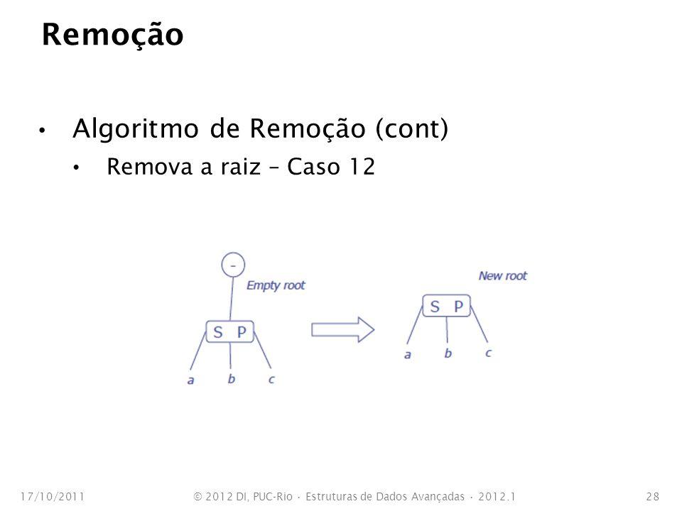 Remoção Remoção de 65 O nó que contém 65 é interior Troque 65 com a sua sucessora 17/10/2011© 2012 DI, PUC-Rio Estruturas de Dados Avançadas 2012.129