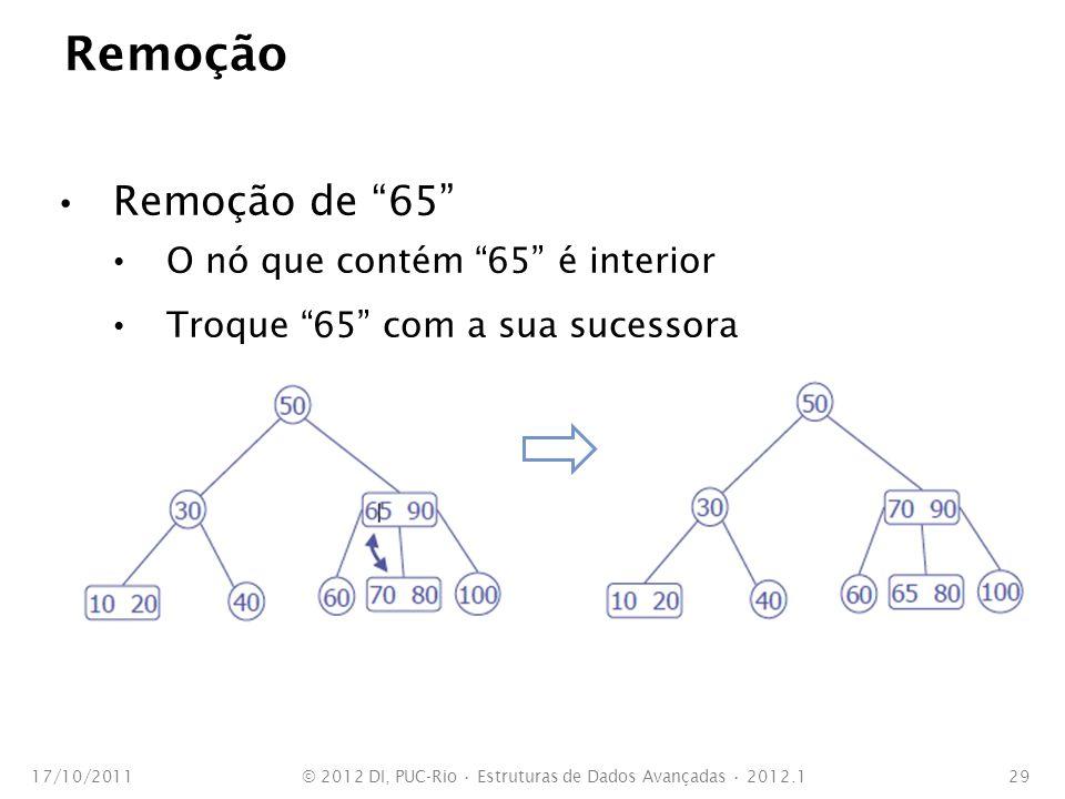 Remoção Remoção de 65 Remova 65 Como a folha possui 2 chaves, é possível remover 65 17/10/2011© 2012 DI, PUC-Rio Estruturas de Dados Avançadas 2012.130