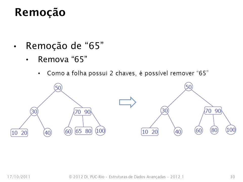 Remoção Remoção de 70 O nó que contém 70 é interior Troque 70 com a sua sucessora 17/10/2011© 2012 DI, PUC-Rio Estruturas de Dados Avançadas 2012.131