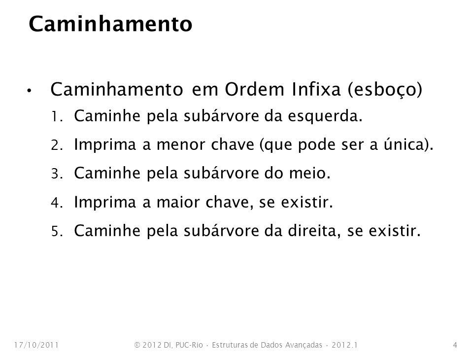 Busca Exemplo: Busca por 130 17/10/2011© 2012 DI, PUC-Rio Estruturas de Dados Avançadas 2012.15