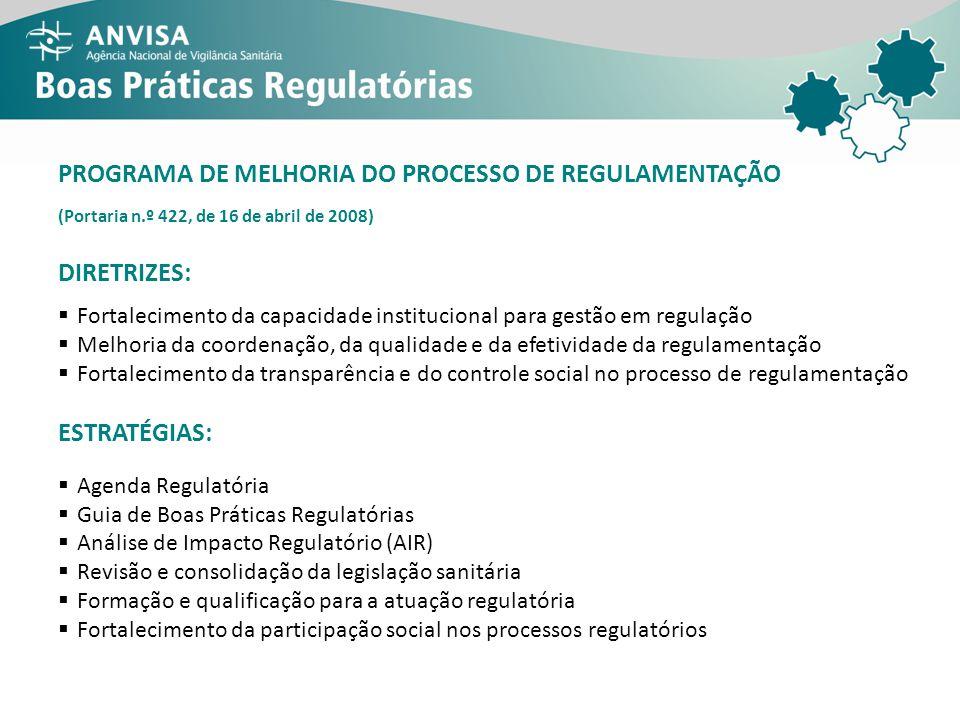 PROGRAMA DE MELHORIA DO PROCESSO DE REGULAMENTAÇÃO (Portaria n.º 422, de 16 de abril de 2008) DIRETRIZES: Fortalecimento da capacidade institucional para gestão em regulação Melhoria da coordenação, da qualidade e da efetividade da regulamentação Fortalecimento da transparência e do controle social no processo de regulamentação ESTRATÉGIAS: Agenda Regulatória Guia de Boas Práticas Regulatórias Análise de Impacto Regulatório (AIR) Revisão e consolidação da legislação sanitária Formação e qualificação para a atuação regulatória Fortalecimento da participação social nos processos regulatórios