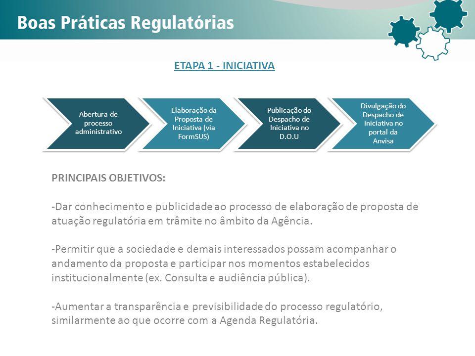 Elaboração de Minuta da norma Preenchimento do Formulário de Análise de Impacto Regulatória (via FormSUS) Deliberação sobre a realização de Consulta Pública ETAPA 2 – ELABORAÇÃO E INSTRUÇÃO INICIAL FORMULÁRIO DE ANÁLISE DE IMPACTO REGULATÓRIO (NÍVEL 1) Preenchimento de um formulário eletrônico pela área responsável sobre a proposta de atuação regulatória.