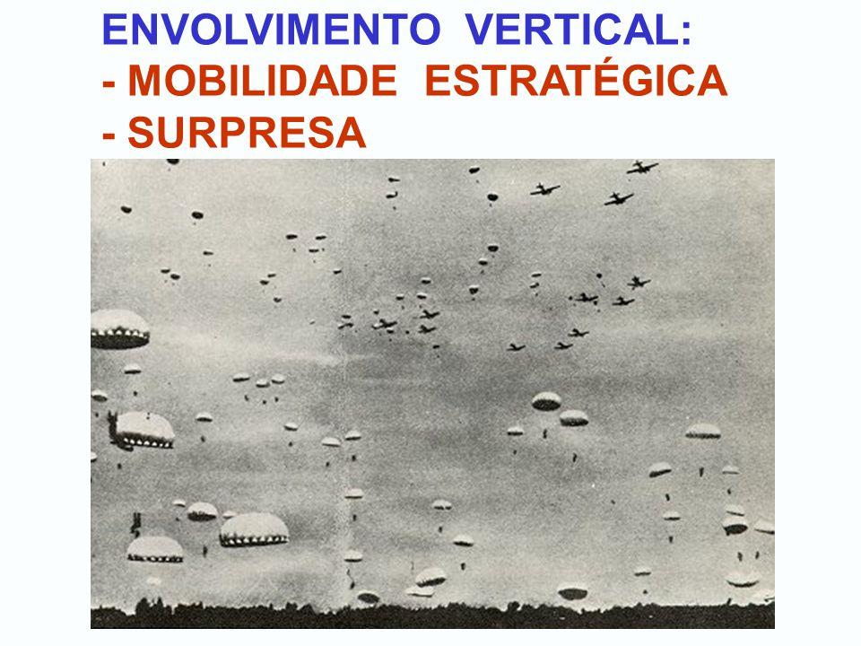 MEIOS AÉREOS: - AÇÕES TÁTICAS - LOGÍSTICA - BOMBARDEIOS ESTRATÉGICOS - SUPERIORIDADE / SUPREMACIA AÉREA B 29 NORTE-AMERICANO