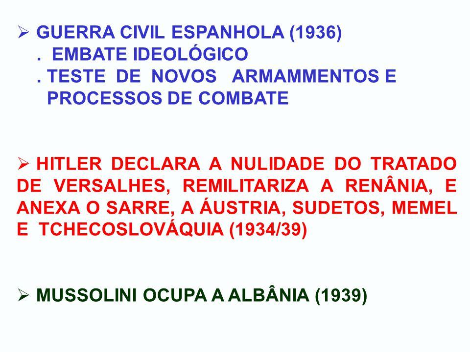 PACTO DE NÃO AGRESSÃO ENTRE A ALEMANHA E A URSS (1939) ATAQUE ALEMÃO À POLÔNIA (1º SET 1939).