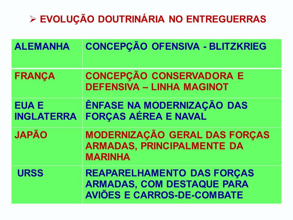 DOUTRINA ALEMÃ A BLITZKRIEG