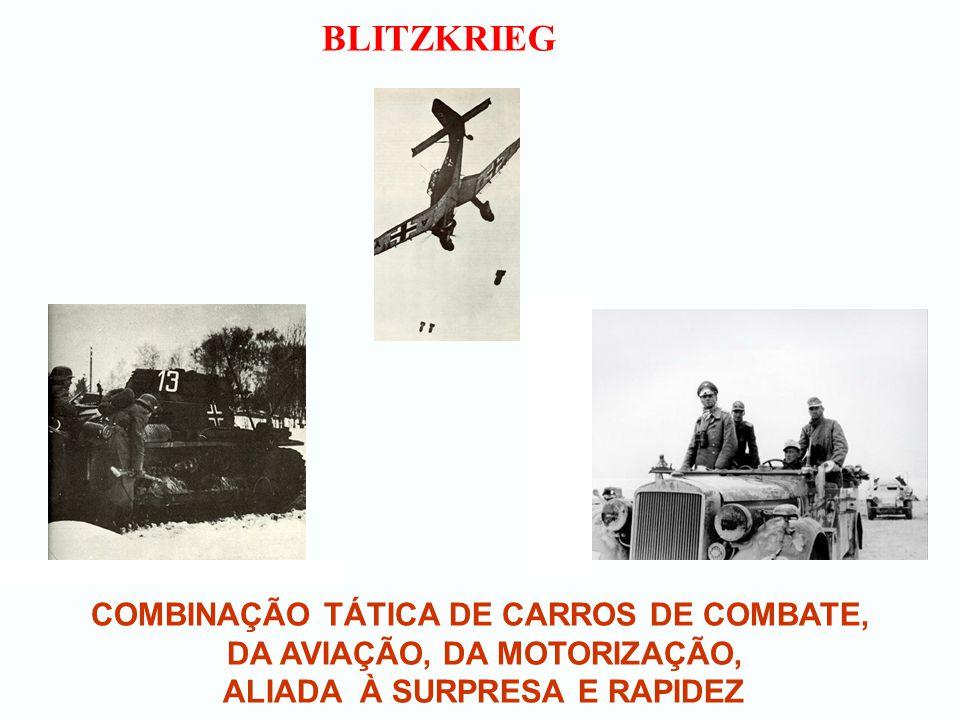 BLITZKRIEG BUSCA POR OBJETIVOS ESTRATÉGICOS A CARGO DAS GRANDES UNIDADES BLINDADAS OBJETIVO RIO PONTE FORTEFORTE DEFENSIVA INIMIGADEFENSIVA INIMIGA FORTEFORTE FORTEFORTE FRACOFRACO FRACOFRACO