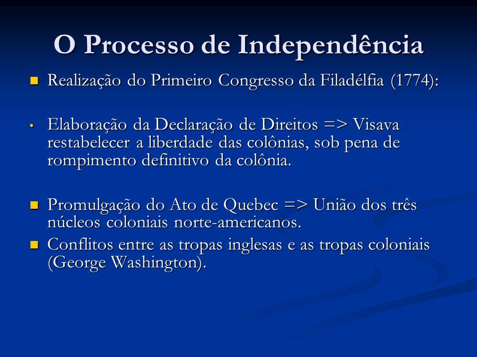 A Guerra de Independência (1775- 81) Realização do Segundo Congresso da Filadélfia: Realização do Segundo Congresso da Filadélfia: * caráter separatista; * caráter separatista; * redação da Declaração de Independência (Thomas Jefferson).