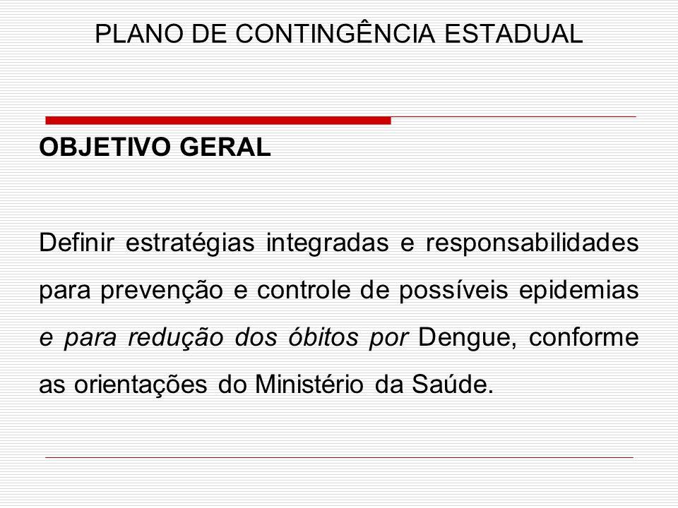 FASE 0* Objetivos específicos: Organizar serviços e processos de trabalho das áreas envolvidas no enfrentamento da dengue visando a preparação para uma potencial situação de contingência.