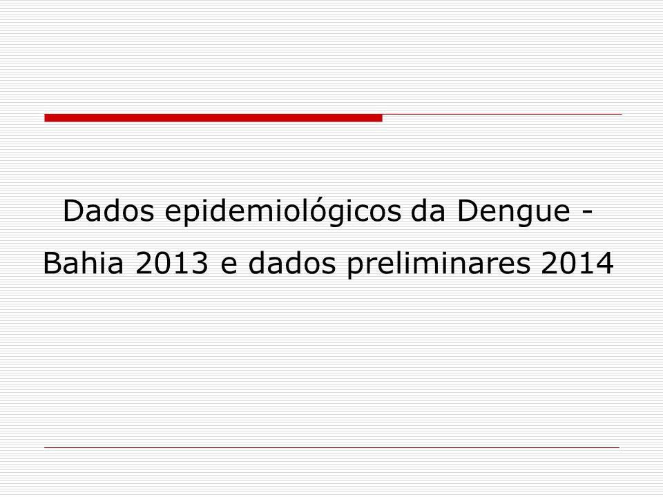 Evolução temporal dos casos notificados de Dengue.