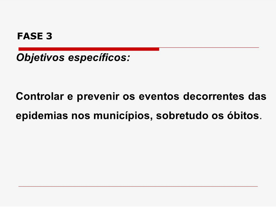 Fluxograma de classificação da situação da dengue nos municípios da Bahia como Fase 3