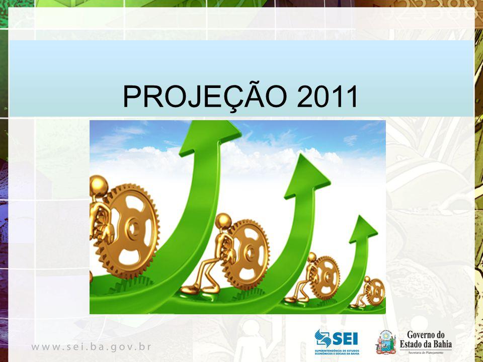 Índice de Confiança – Consumidor e Indústria*: Brasil jan./2009 a mar. / 2011