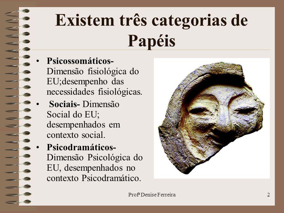 Profª Denise Ferreira3 Tipos de Papéis O homem é um ser em relação.