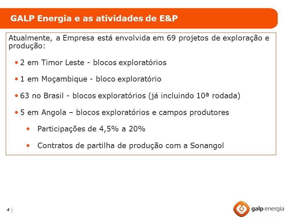 5 GALP Energia parceira em projetos de exploração em águasprofundas com menor percentagem Operador somente em blocos em terra Participação de 50% para os consórcios em terra como operador ou parceiro.