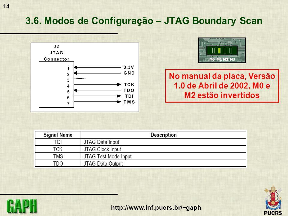 15 http://www.inf.pucrs.br/~gaph 3.6. Modos de Configuração – JTAG Boundary Scan