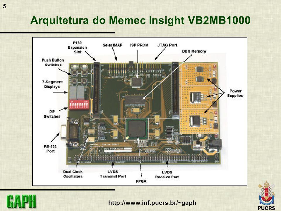6 http://www.inf.pucrs.br/~gaph Arquitetura do Memec Insight VB2MB1000